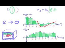 Embedded thumbnail for PID - Proportional Integral Derivative